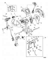 Дистанционное управление – DTS Одна рукоятка/консоль с сенсорной панелью со стрелками
