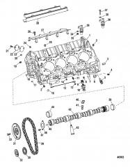 Компоненты двигателя (Блок цилиндров и распределительный вал)