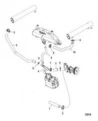 Схема Система охлаждения Компоненты для неочищенной воды, правый борт