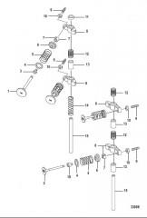 Схема Intake/Exhaust Valves