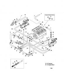 Стандартная система охлаждения (Одинарный и 3-точечный слив)