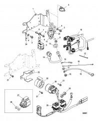 Схема Компоненты электрической панели