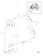 Схема Маслопроводы трансмиссионного масла С коробкой отбора мощности