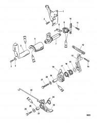 Тяга газа/тяга управления переключением передач (Боковой реверс)