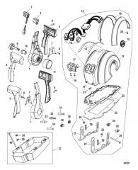 Дистанционное управление – 4500 GEN II (сдвоенн.) (Консоль)