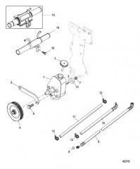Компоненты рулевого механизма