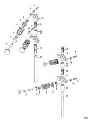 Впускные/выпускные клапаны