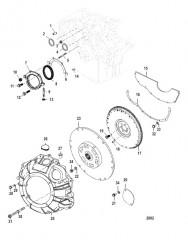 Схема Блок цилиндров – корпус маховика