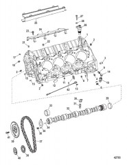Схема Cylinder Block And Camshaft