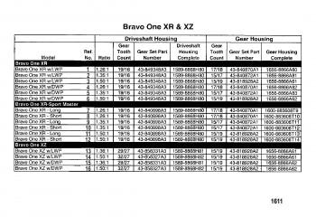 Схема узла поворотно-откидной колонки (Бензиновый двигатель) Bravo I (XR и XZ)