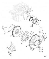 Схема Блок цилиндра (Корпус маховика и основной задний уплотнитель)