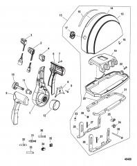 Дистанционное управление – 4500 GEN II (одинарн.) (Консоль)
