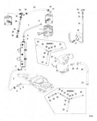 Схема Водяные шланги