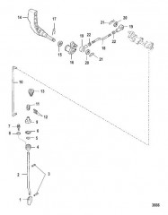 Схема Компоненты механизма переключения передач