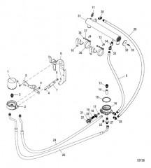 Схема Выносная масляная система