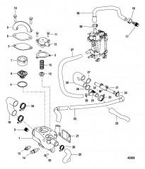 Схема Стандартная система охлаждения Система для неочищенной воды с усилителем рулевого механизма