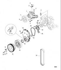 Схема Компоненты выхлопной системы