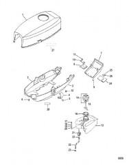 Схема Кожух и топливный бак 1B575522 и ниже