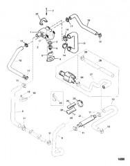 Схема Стандартная система охлаждения (Система топливного охлаждения)