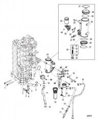 Блок цилиндров правого борта/Маслоохладитель (1B830816 и выше)