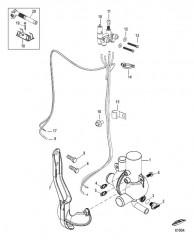 Схема Водораспределительный корпус Пневматический слив