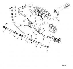 Схема Система охлаждения Система для неочищенной воды, правый борт (с/н 1A349419 и ниже)