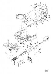 Схема Тяга газа/рукоятка рулевого механизма