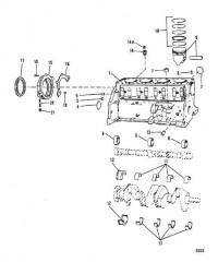 Блок цилиндра Поршень и подшипники