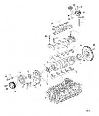 Схема Блок Коленчатый вал, масляный насос и передняя крышка