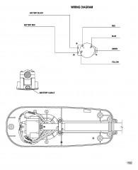 Схема электрических подключений (Модель TT3600) (12 В)