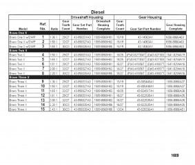 Схема узла поворотно-откидной колонки (Дизельный двигатель) Bravo X (I/II/III)