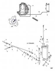 Масляная система
