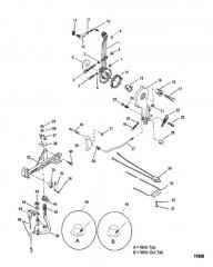 Схема Рычаг газа и шток механизма переключения передач
