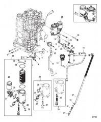 Схема Блок цилиндров правого борта/Маслоохладитель (1B830999 и ниже)