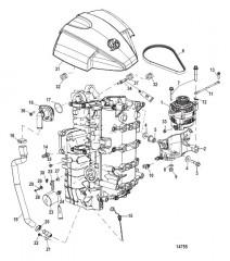 Схема Компоненты генератора/блока цилиндров правого борта