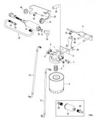 Схема Насос подкачки и топливный фильтр (S/N-0L679176 и выше)