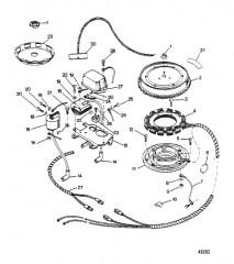 Схема Компоненты генератора