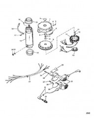 Схема Маховик, стартер и катушки зажигания