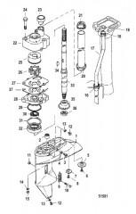Схема Переключение передач
