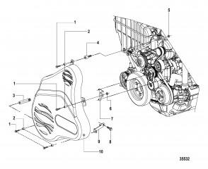 Крышка приводного ремня Бортовые двигатели