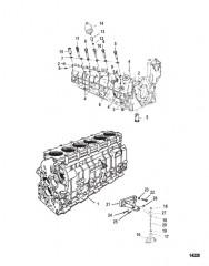 Схема Двигатель и блок цилиндров