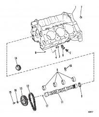 Cylinder Block & Camshaft