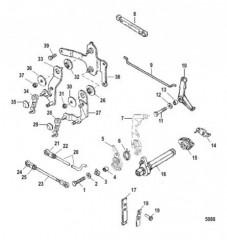 Тяга газа/тяга управления переключением передач (Дистанционное управление)